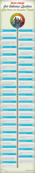 How many of these questions have you been asked?